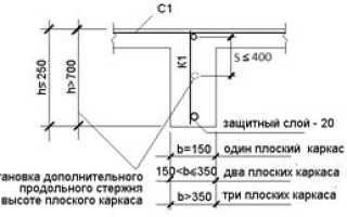 Армирование железобетонных балок напрягаемой арматурой
