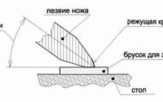 Заточной станок своими руками: фото и описание