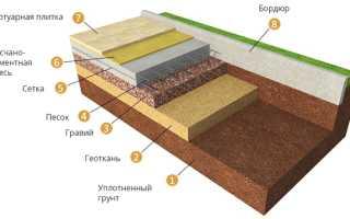 Выбираем материалы для основания под укладку тротуарной плитки