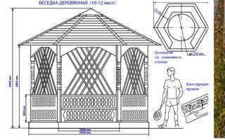 Изготовление фундамента под беседку из кирпича и блоков