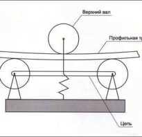 Как изготовить правильный трубогиб для профильной трубы своими руками