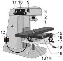 Мини фрезерный станок по металлу, его особенности и назначение