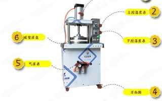 Оборудование для малого бизнеса из Китая. Мини оборудование. Мини-заводы.