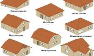 Кровля для крыши виды, классификация, материалы