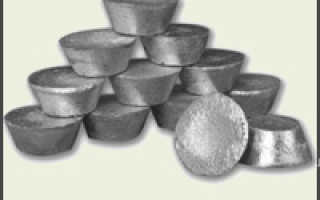 Цены на цветные металлы и драгметаллы