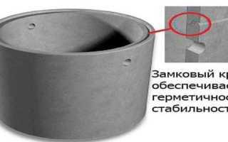 Как выбрать размер бетонных колец для канализации?