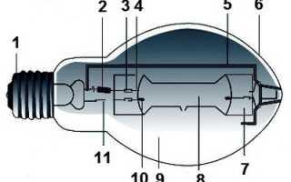 Особенности, схемы подключения и преимущества ламп ДРЛ