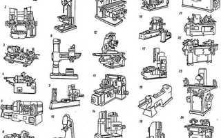 Металлообрабатывающие станки: разновидности и назначение