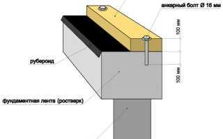 Как класть и крепить брус на фундамент: первый ряд