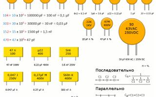 Расшифровка маркировки конденсаторов разных типов