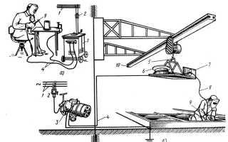 Оборудование сварочного поста для ручной дуговой сварки