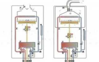 Виды двухконтурных газовых котлов и принцип действия