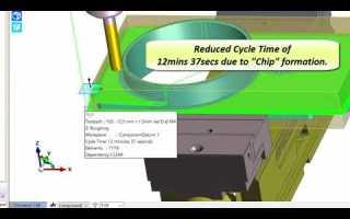Solid Edge CAM Pro 2020: фрезерование, обзор возможностей