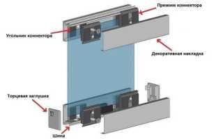 Как сделать стеклянную перегородку своими руками?
