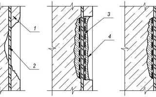LITOKOL: Современные технологии восстановления бетона и защиты арматуры