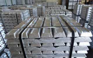 Сплавы из алюминия и их применение