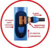 Скважинный адаптер: конструкция устройства, пошаговая инструкция по оснащению скважины адаптером