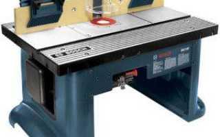 Устройство фрезерного стола: угловой упор, лифт, профиль, направляющие