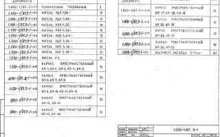 Расчёт ригеля РДП 4.57-40АТ-У с заданными характеристиками