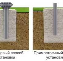 Столбы бетонные для освещения: характеристики, виды, советы по установке