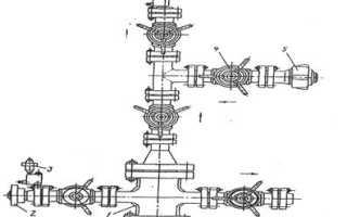 Схемы устьевых арматур добывающих (нагнетательных) скважин