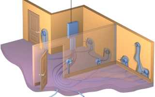 Проводка по полу в квартире порядок прокладки
