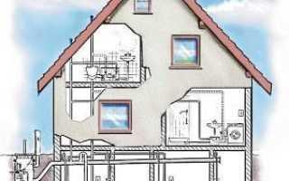 Схема обустройства канализации на даче своими руками