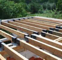 Двутавровые деревянные балки для перекрытий: виды, преимущества и сфера применения