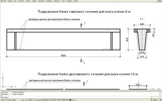 Подкрановая балка: типы, производство и сферы использования