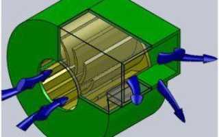 Конструкция центробежных радиальных вентиляторов улитка