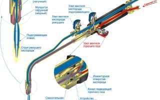 Как выбрать газовый резак (автоген) для ручной резки