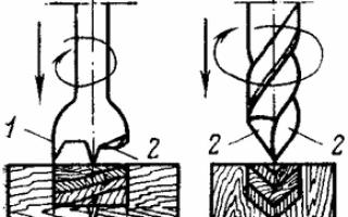 4 способа сверления круглых отверстий в древесине