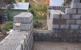 Какой фундамент лучше делать под дом из керамзитобетонных блоков?