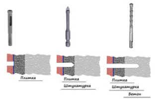 Сверло по бетону: выбираем инструмент и осваиваем методику работы