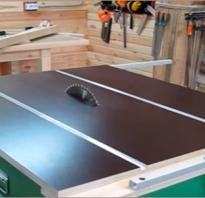 Как сделать циркулярный стол для электролобзика своими руками?