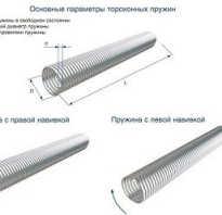 Регулировка, замена, натяжение тросов и пружин секционных ворот.