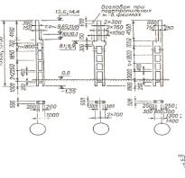 Лекция 2, 3. Железобетонные конструкции промышленных зданий