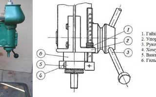НС-12 станок сверлильный настольный Описание, характеристики, схемы