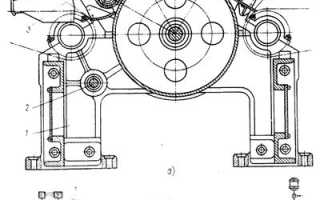 Ротационные и гильотинные ножницы, устройство и принцип работы.