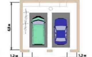 Размеры гаражных ворот — оптимальные параметры