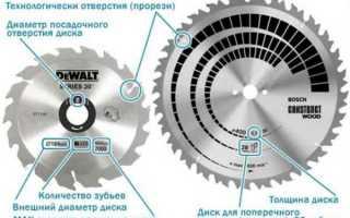 Как выбрать пильные диски по дереву для циркулярной пилы