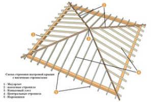 Как сделать шатровую крышу своими руками?