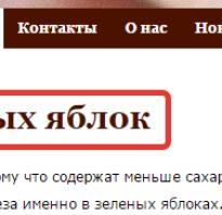 Исчерпывающие правила создания заголовка H1 для страниц сайта