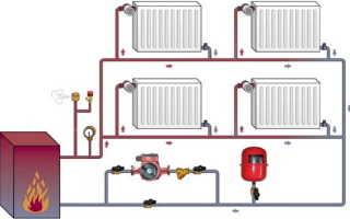 Как повысить давление в системе отопления частного дома?