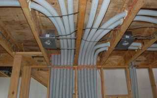 Вентиляция в каркасном доме: основные особенности