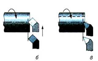 Использование лимба винта поперечной подачи