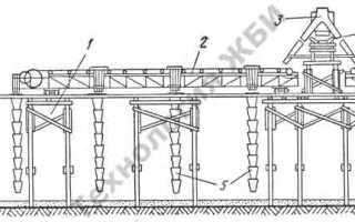 Транспортер для бетона или т. п. строительных материалов