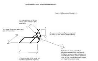 Как сделать подкат для мотоцикла своими руками чертежи