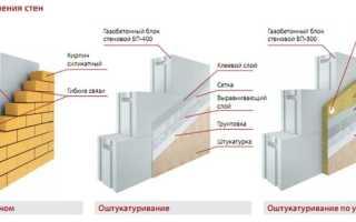 Отделка дома из газобетона снаружи: виды облицовки