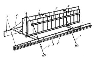 Технология бетонных работ (стр. 11 из 23)